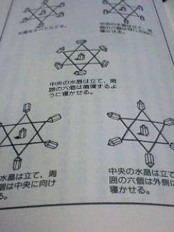 画像2: (1)吸収系結界